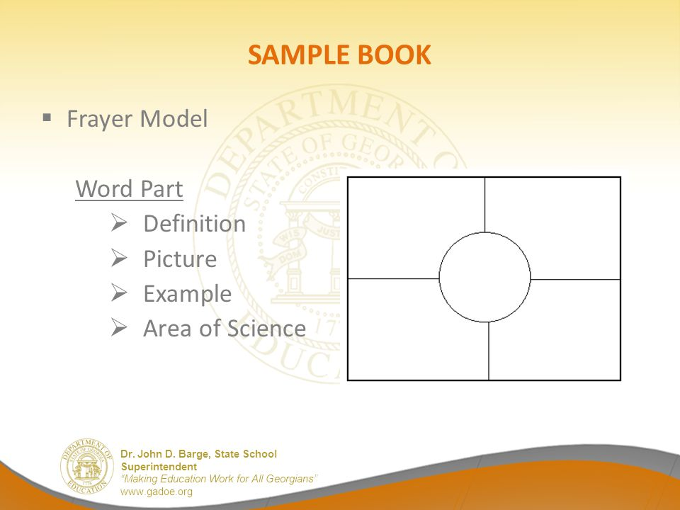 "Dr. John D. Barge, State School Superintendent ""Making Education Work for All Georgians"" www.gadoe.org SAMPLE BOOK  Frayer Model Word Part  Definiti"
