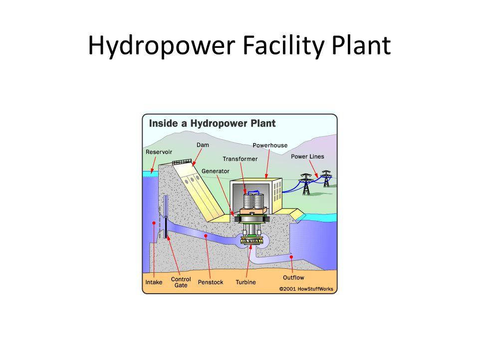 Hydropower Facility Plant