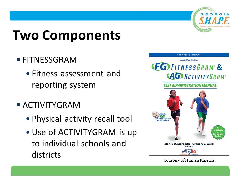 10 Two Components  FITNESSGRAM Fitness assessment and reporting system  ACTIVITYGRAM Physical activity recall tool Use of ACTIVITYGRAM is up to individual schools and districts Courtesy of Human Kinetics.