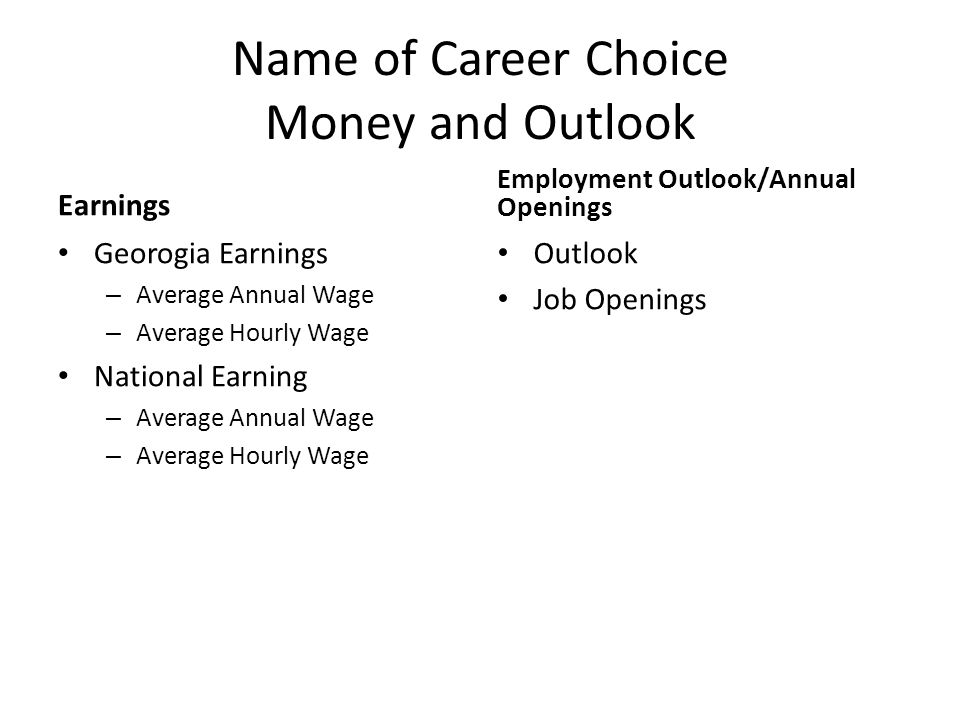 Name of Career Choice Money and Outlook Earnings Georogia Earnings – Average Annual Wage – Average Hourly Wage National Earning – Average Annual Wage – Average Hourly Wage Employment Outlook/Annual Openings Outlook Job Openings