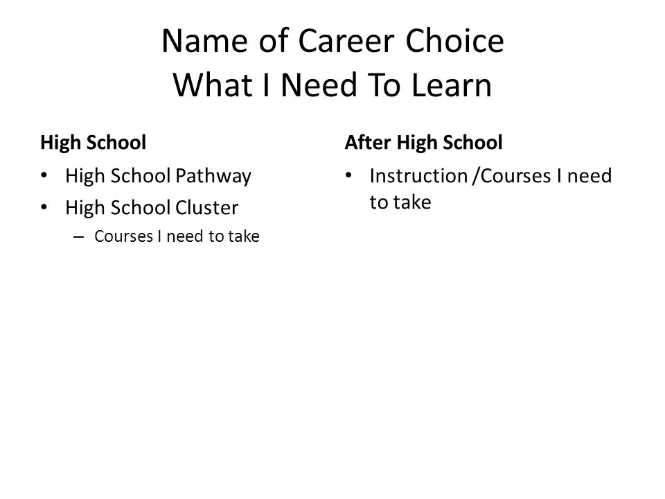 Name of Career Choice What I Need To Learn High School High School Pathway High School Cluster – Courses I need to take After High School Instruction /Courses I need to take