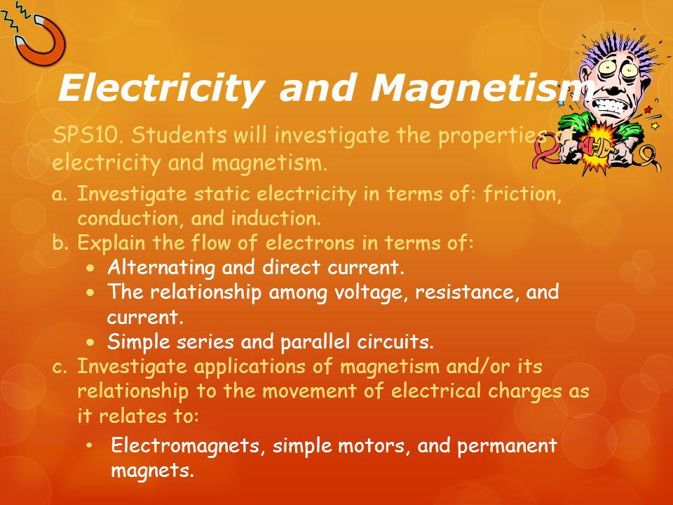 Electricity and Magnetism SPS10. Students will investigate the properties of electricity and magnetism. a.Investigate static electricity in terms of: