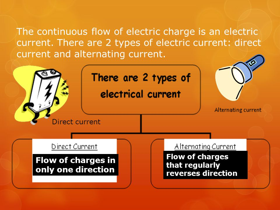 The continuous flow of electric charge is an electric current. There are 2 types of electric current: direct current and alternating current. Flow of