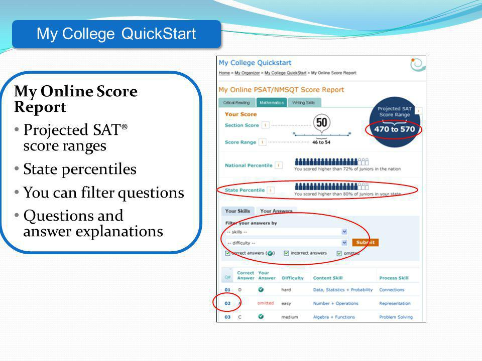 My College QuickStart My Online Score Report Projected SAT® score ranges State percentiles You can filter questions Questions and answer explanations