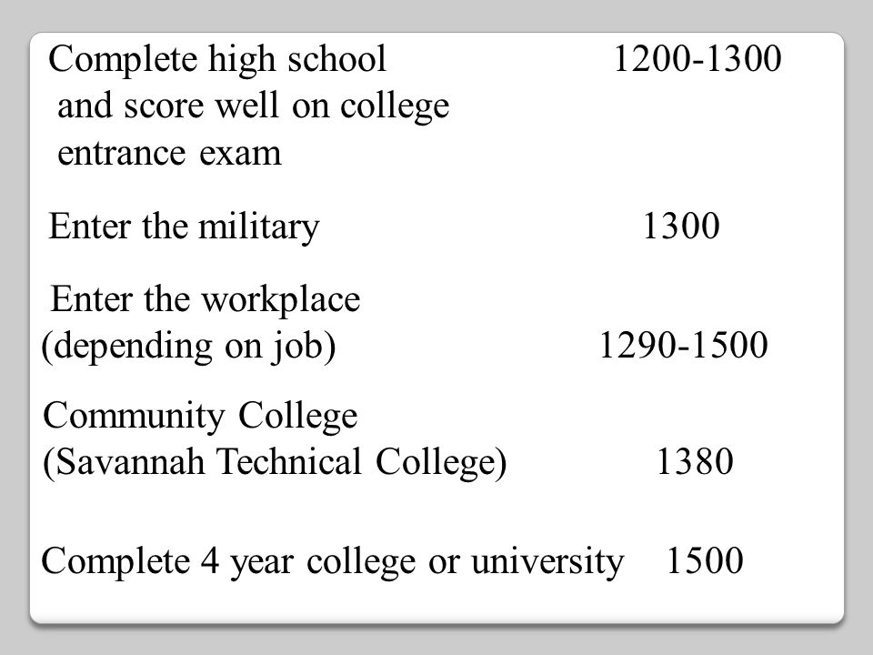 Complete high school 1200-1300 and score well on college entrance exam Enter the military 1300 Enter the workplace (depending on job) 1290-1500 Commun