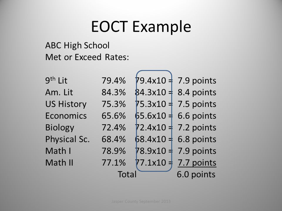 EOCT Example ABC High School Met or Exceed Rates: 9 th Lit79.4% 79.4x10 = 7.9 points Am.
