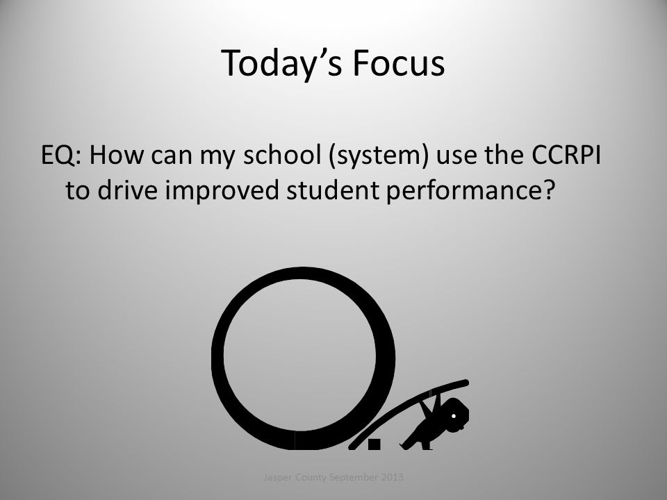 Today's Focus EQ: How can my school (system) use the CCRPI to drive improved student performance.