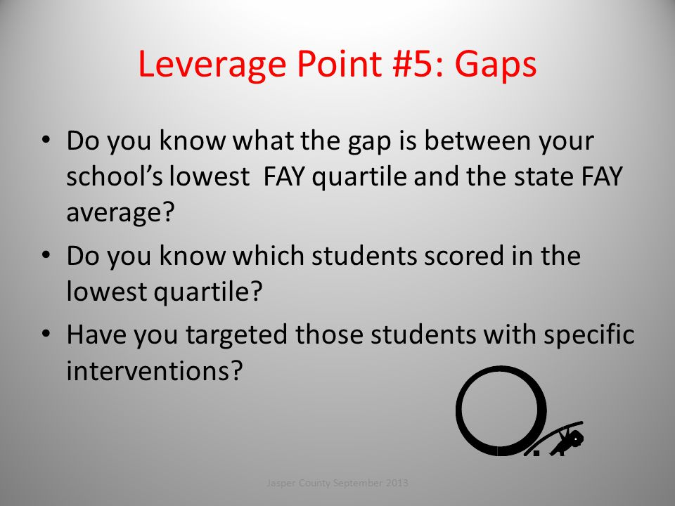 Leverage Point #5: Gaps Do you know what the gap is between your school's lowest FAY quartile and the state FAY average.