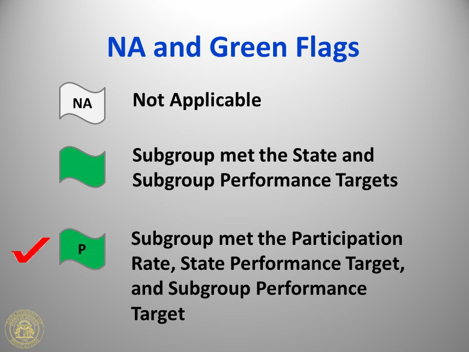 P Subgroup met the State and Subgroup Performance Targets Subgroup met the Participation Rate, State Performance Target, and Subgroup Performance Target NA Not Applicable NA and Green Flags