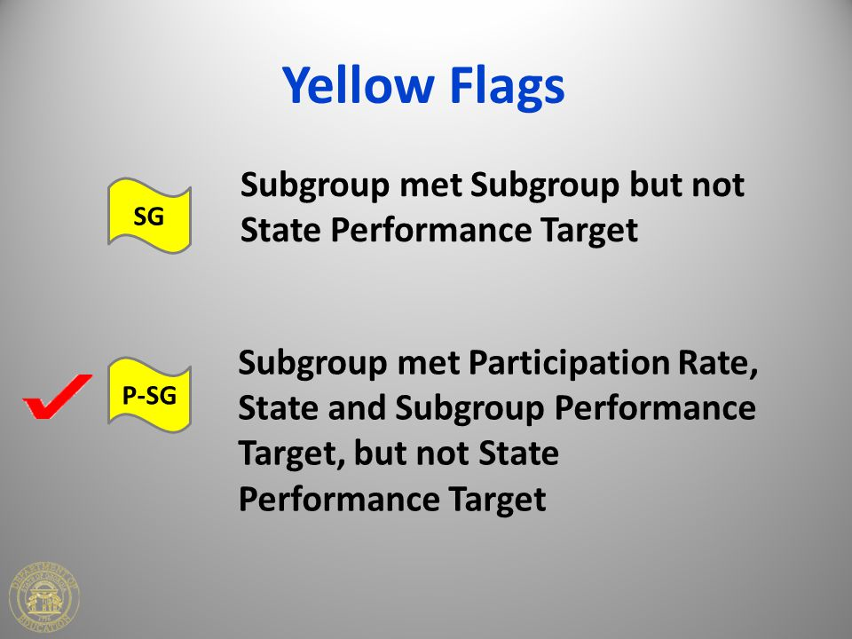 SG P-SG Subgroup met Subgroup but not State Performance Target Subgroup met Participation Rate, State and Subgroup Performance Target, but not State Performance Target Yellow Flags
