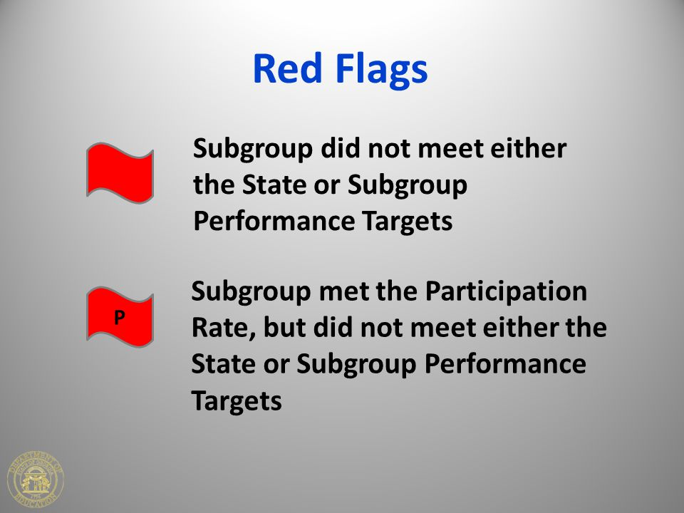 P Subgroup did not meet either the State or Subgroup Performance Targets Subgroup met the Participation Rate, but did not meet either the State or Subgroup Performance Targets Red Flags