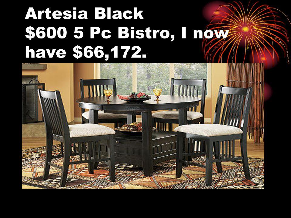 Artesia Black $600 5 Pc Bistro, I now have $66,172.
