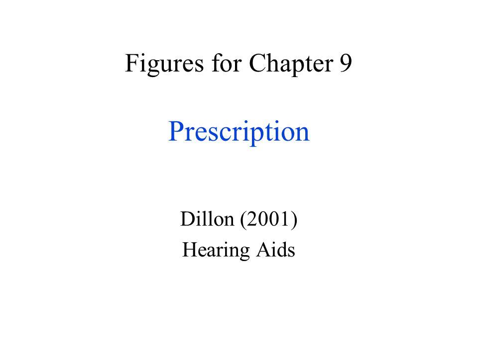 Figures for Chapter 9 Prescription Dillon (2001) Hearing Aids