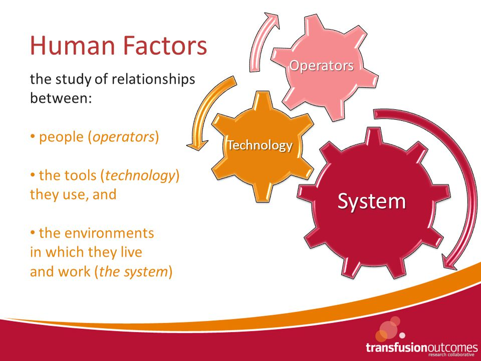 Human Factors the study of relationships between: people (operators) the tools (technology) they use, and the environments in which they live and work (the system) System Operators Technology