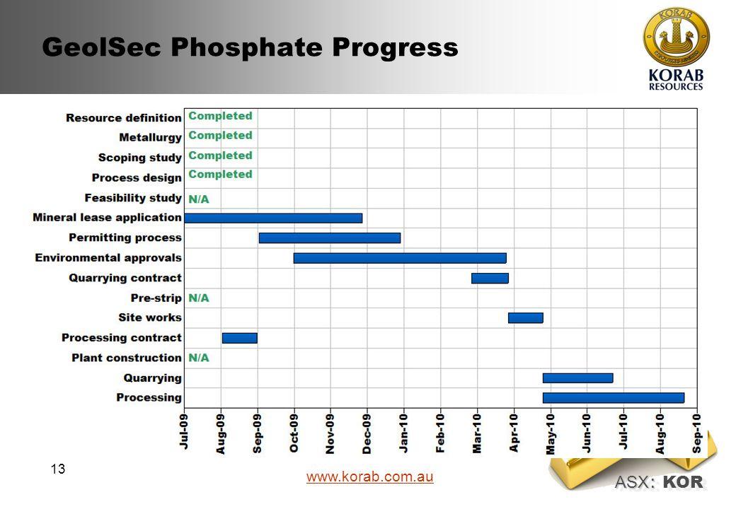 ASX : ASX : KOR www.korab.com.au 13 GeolSec Phosphate Progress