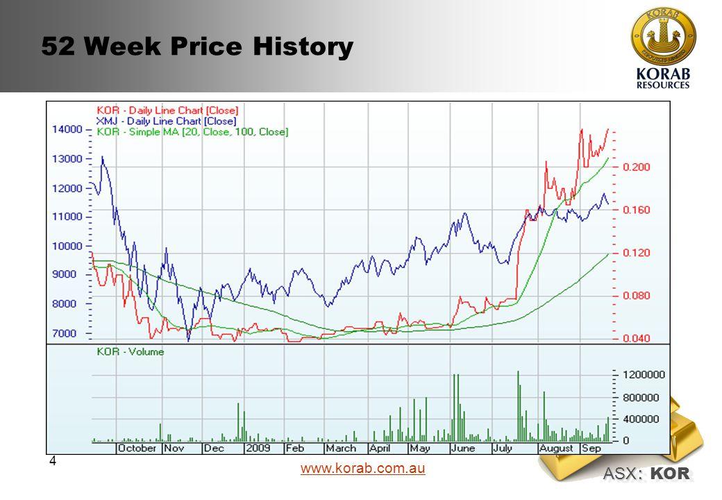 ASX : ASX : KOR www.korab.com.au 4 52 Week Price History