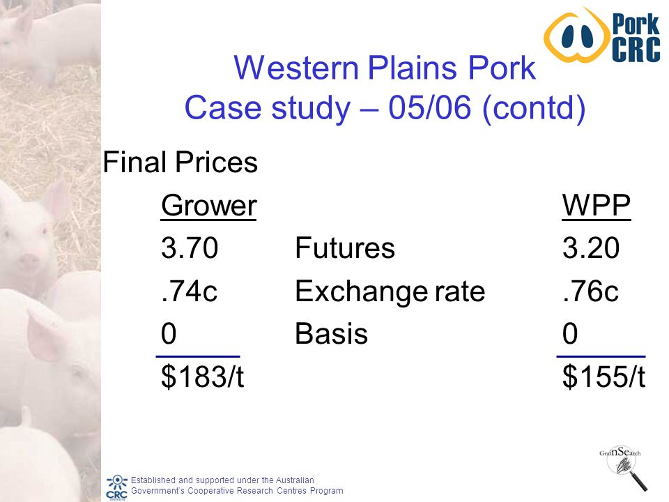 Established and supported under the Australian Government's Cooperative Research Centres Program Western Plains Pork Case study – 05/06 (contd) Final Prices GrowerWPP 3.70Futures3.20.74cExchange rate.76c 0Basis0 $183/t$155/t