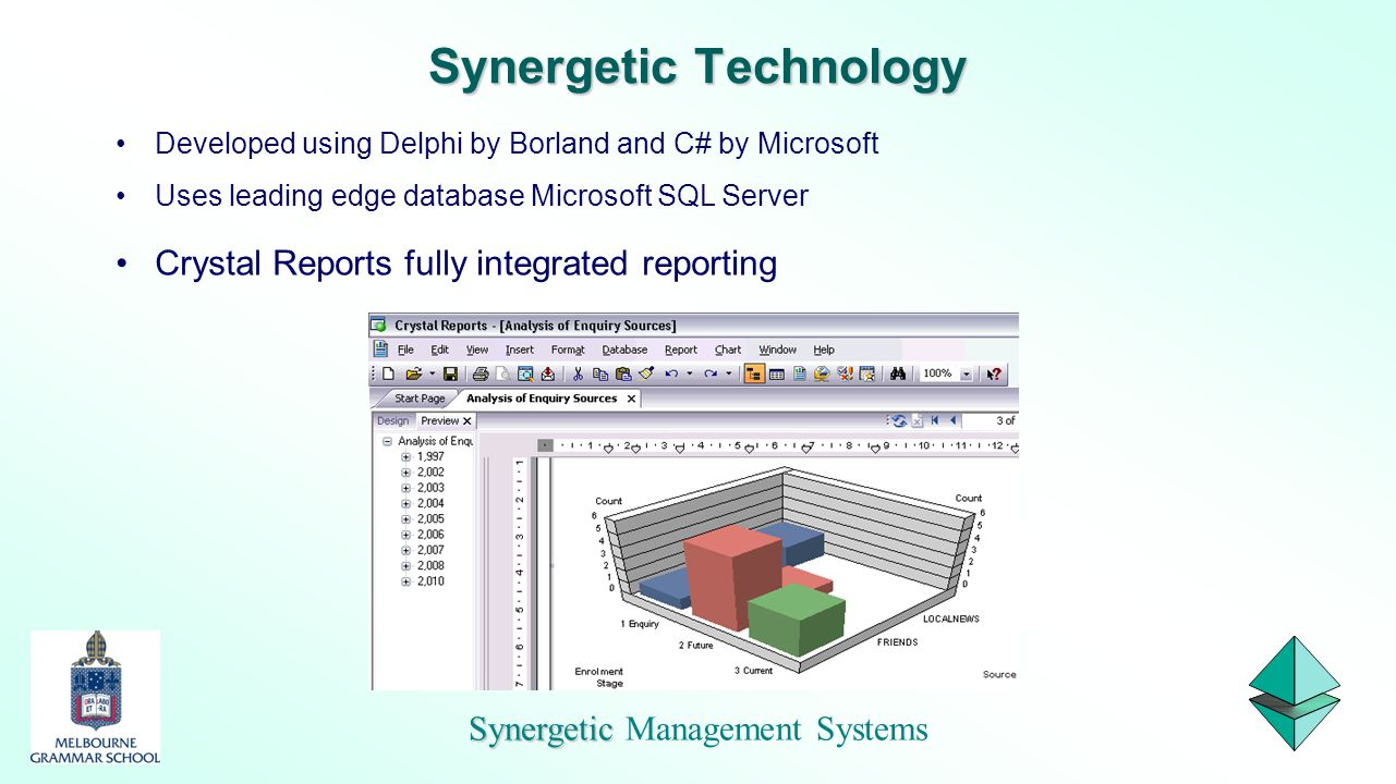 Synergetic Synergetic Management Systems Synergetic Technology Developed using Delphi by Borland and C# by Microsoft Uses leading edge database Micros