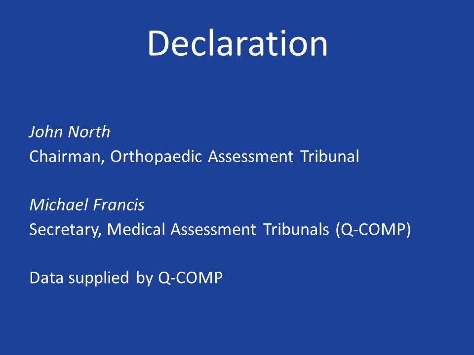 Declaration John North Chairman, Orthopaedic Assessment Tribunal Michael Francis Secretary, Medical Assessment Tribunals (Q-COMP) Data supplied by Q-COMP