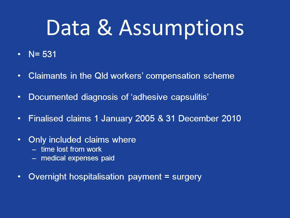 Data & Assumptions N= 531 Claimants in the Qld workers' compensation scheme Documented diagnosis of 'adhesive capsulitis' Finalised claims 1 January 2005 & 31 December 2010 Only included claims where –time lost from work –medical expenses paid Overnight hospitalisation payment = surgery