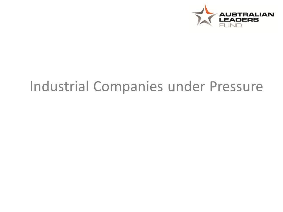 Industrial Companies under Pressure