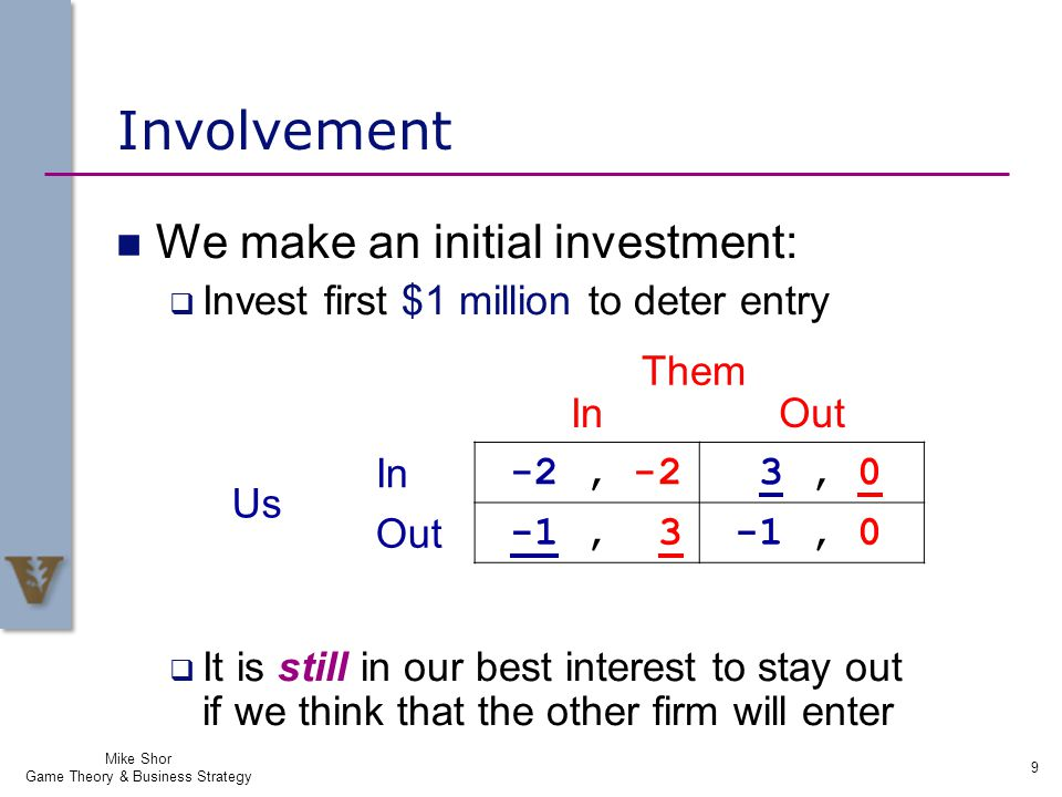 Commitment We make an initial investment:  Invest first $3 million to deter entry  Now, it is our dominant strategy to enter regardless of what the other firm will do Mike Shor Game Theory & Business Strategy 10 InOut Us In -2, -2 3, 0 Out -3, 3 -3, 0 Them