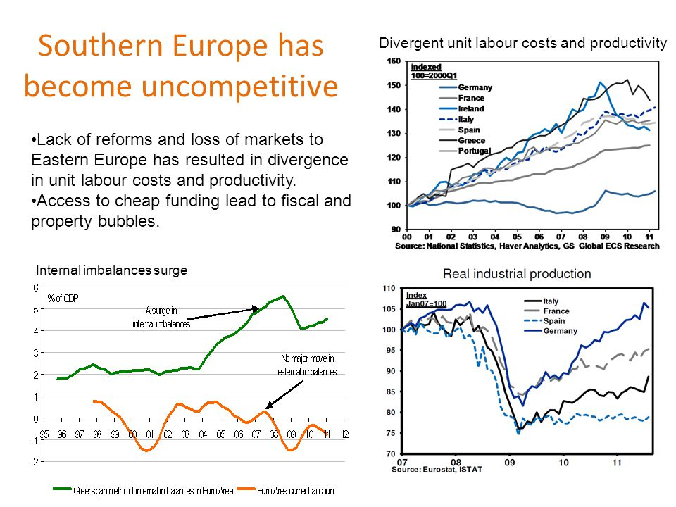 Australia: Growth has disappointed in 2- speed economy But significant scope to stimulate if environment gets tough...