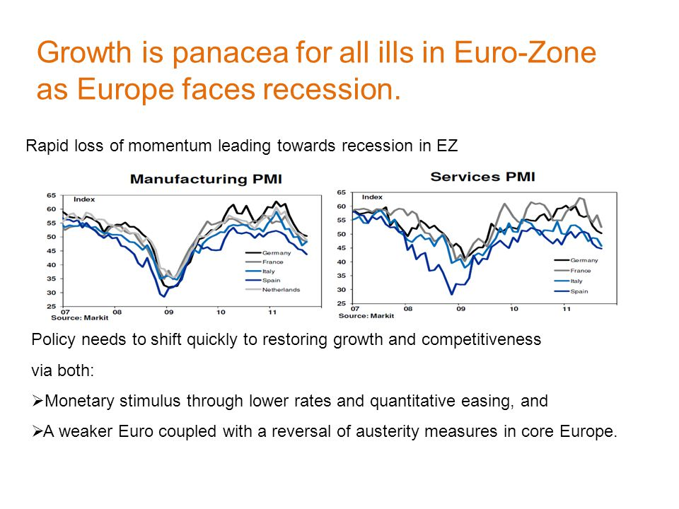 Growth is panacea for all ills in Euro-Zone as Europe faces recession.