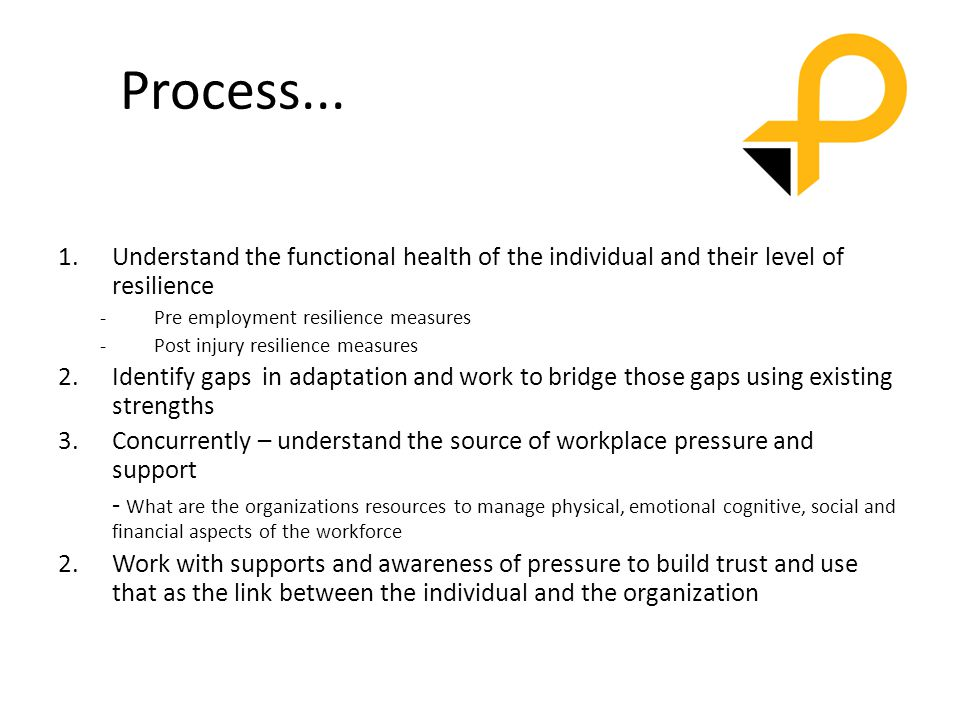 Process...