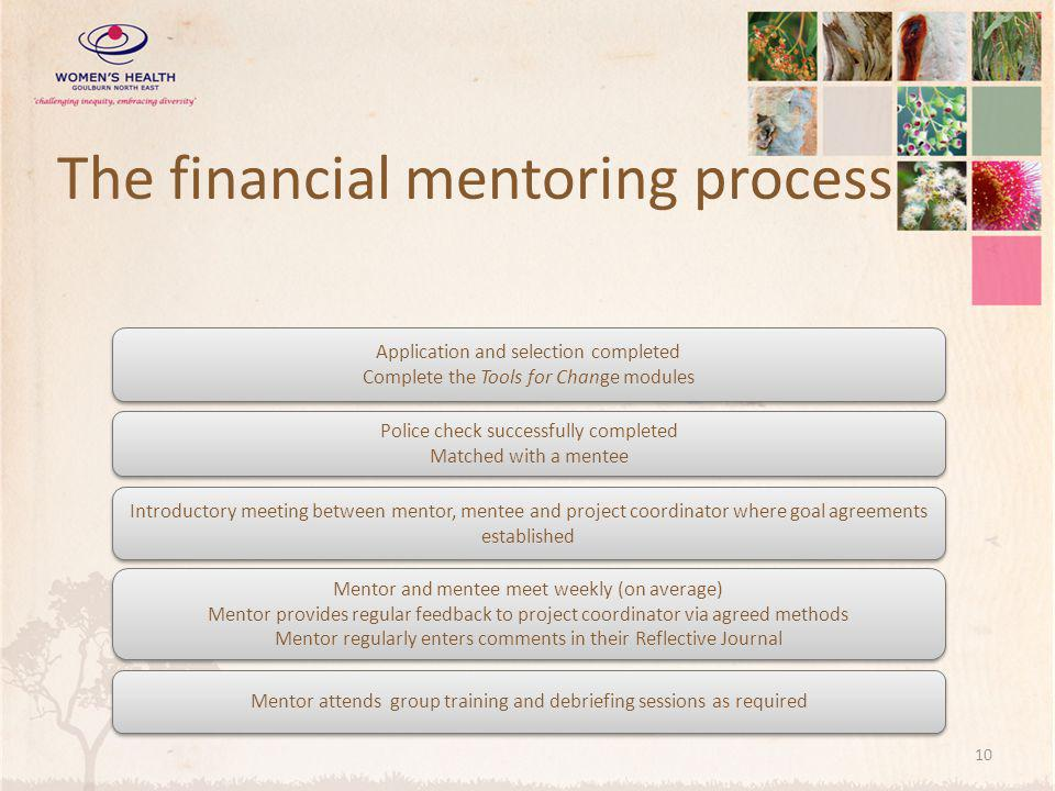 The financial mentoring process Application and selection completed Complete the Tools for Change modules Application and selection completed Complete the Tools for Change modules Police check successfully completed Matched with a mentee Police check successfully completed Matched with a mentee Introductory meeting between mentor, mentee and project coordinator where goal agreements established Mentor and mentee meet weekly (on average) Mentor provides regular feedback to project coordinator via agreed methods Mentor regularly enters comments in their Reflective Journal Mentor and mentee meet weekly (on average) Mentor provides regular feedback to project coordinator via agreed methods Mentor regularly enters comments in their Reflective Journal Mentor attends group training and debriefing sessions as required 10