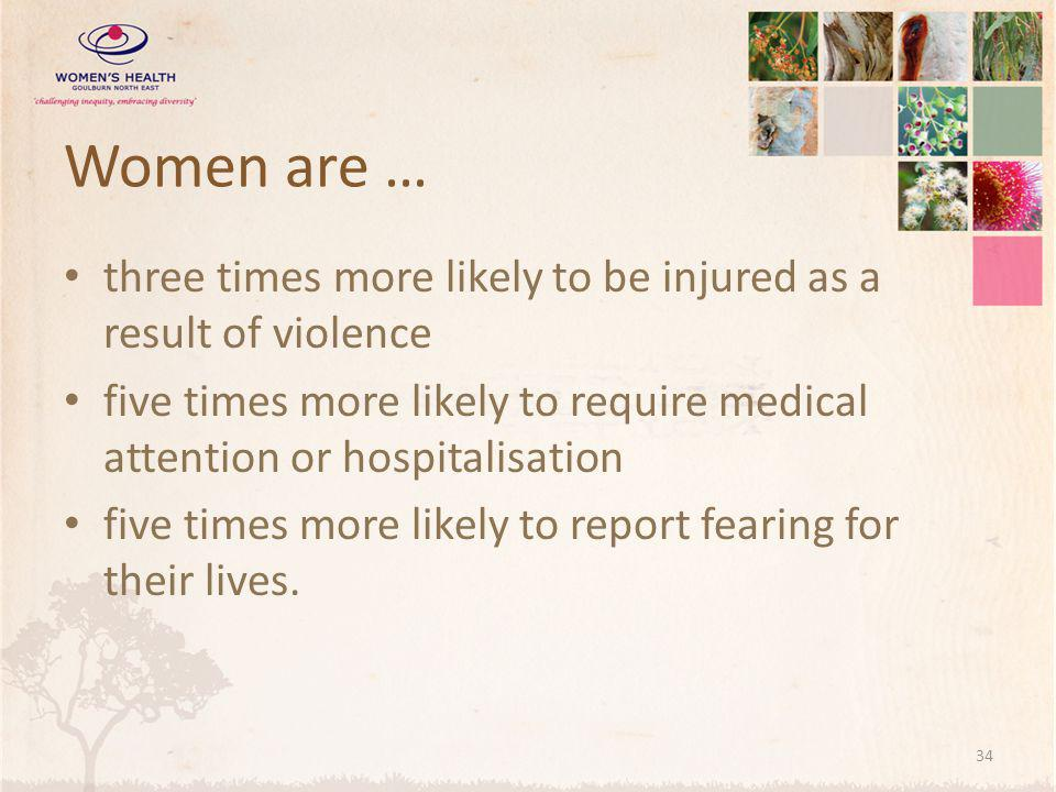 Women are … three times more likely to be injured as a result of violence five times more likely to require medical attention or hospitalisation five times more likely to report fearing for their lives.