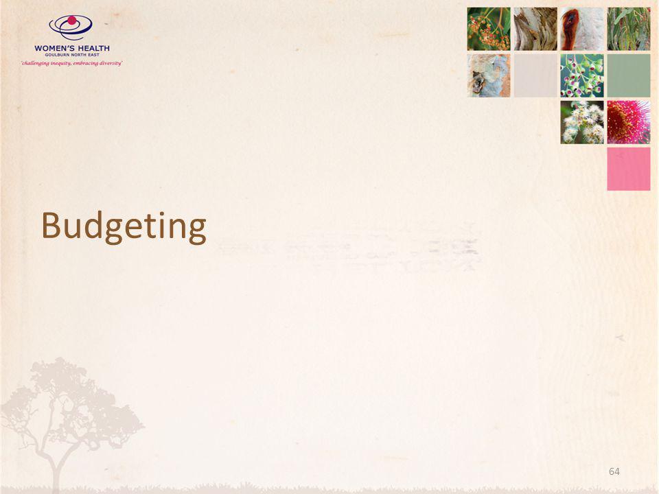 Budgeting 64