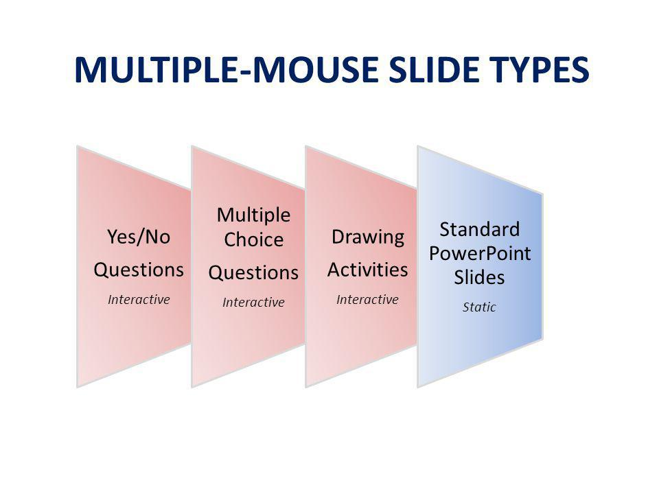 Yes/No Questions Interactive Multiple Choice Questions Interactive Drawing Activities Interactive Standard PowerPoint Slides Static MULTIPLE-MOUSE SLIDE TYPES