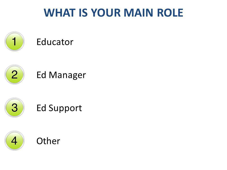 WHAT IS YOUR MAIN ROLE Educator Ed Manager Ed Support Other