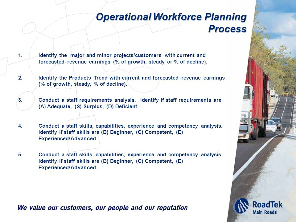 Operational Workforce Planning Process 1.Identify the major and minor projects/customers with current and forecasted revenue earnings (% of growth, steady or % of decline).