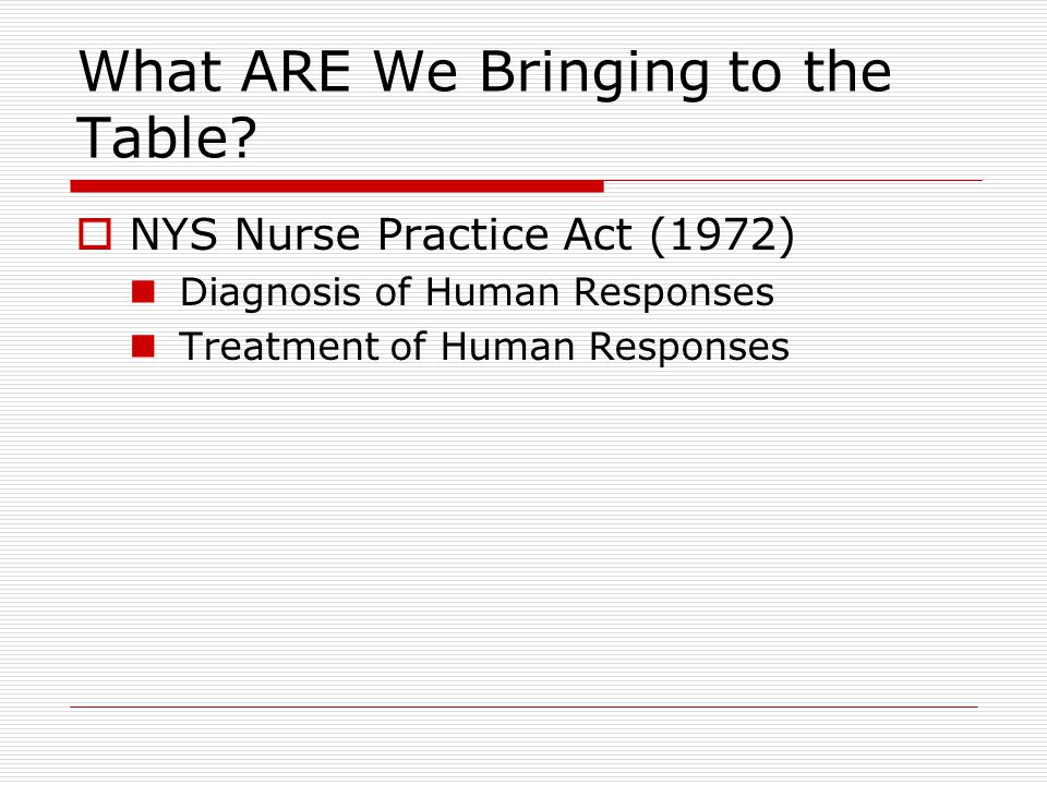 What ARE We Bringing to the Table?  NYS Nurse Practice Act (1972) Diagnosis of Human Responses Treatment of Human Responses