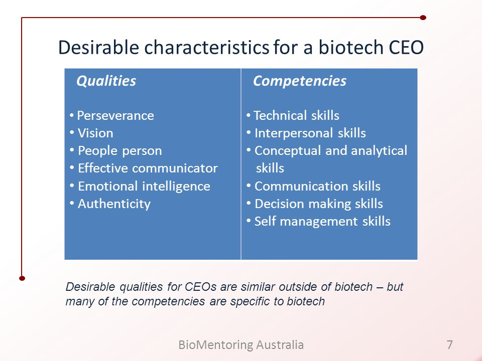 Desirable characteristics for a biotech CEO 7BioMentoring Australia Qualities Perseverance Vision People person Effective communicator Emotional intelligence Authenticity Competencies Technical skills Interpersonal skills Conceptual and analytical skills Communication skills Decision making skills Self management skills Desirable qualities for CEOs are similar outside of biotech – but many of the competencies are specific to biotech