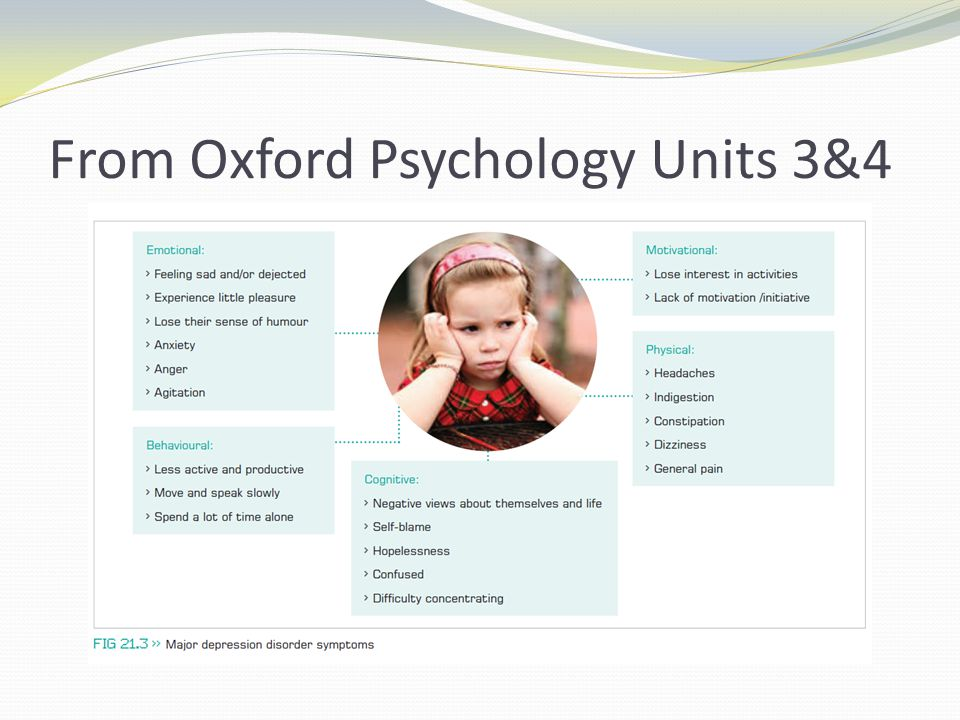 From Oxford Psychology Units 3&4