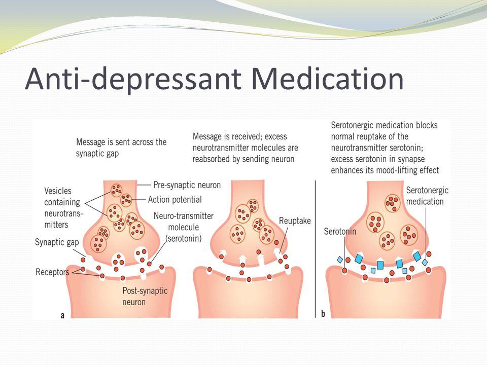 Anti-depressant Medication