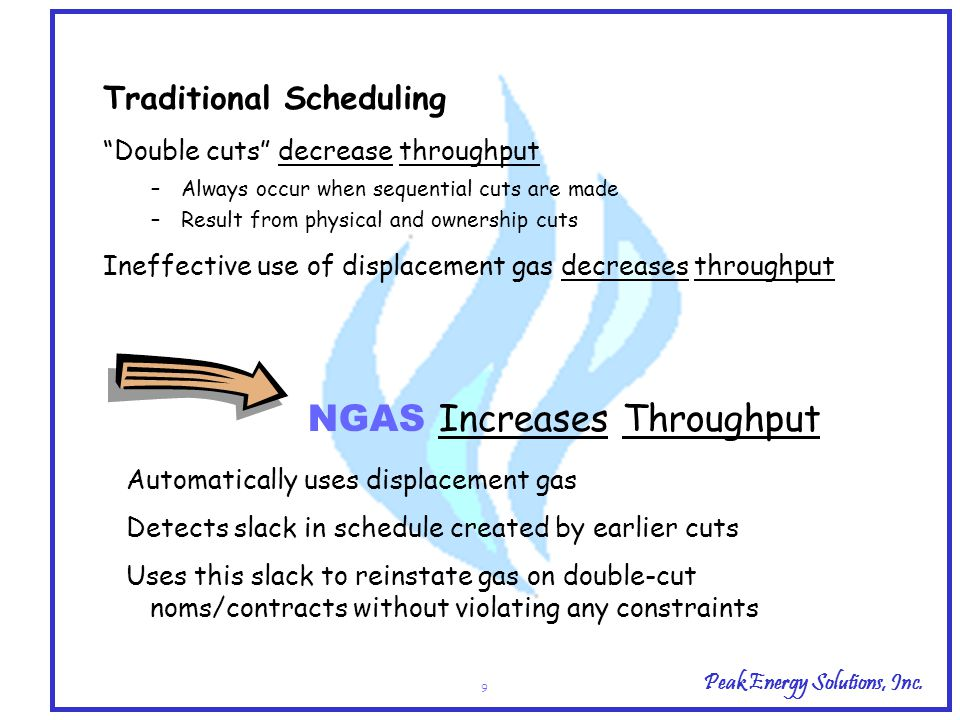 "Peak Energy Solutions, Inc. 9 Traditional Scheduling ""Double cuts"" decrease throughput –Always occur when sequential cuts are made –Result from physic"