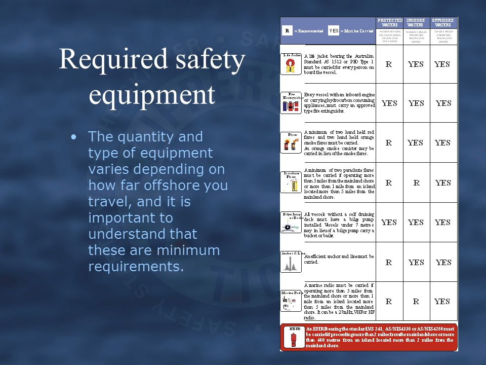 Choosing a life jacket Size and weight Infants: because of the varying weight distribution of babies it is difficult to put flotation in the right places; children less than about a year old cannot be adequately catered for and should not go afloat.