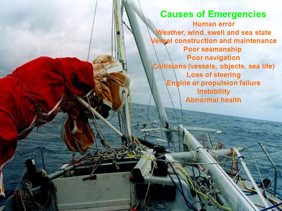 Causes of Emergencies Human error Weather, wind, swell and sea state Vessel construction and maintenance Poor seamanship Poor navigation Collisions (vessels, objects, sea life) Loss of steering Engine or propulsion failure Instability Abnormal health