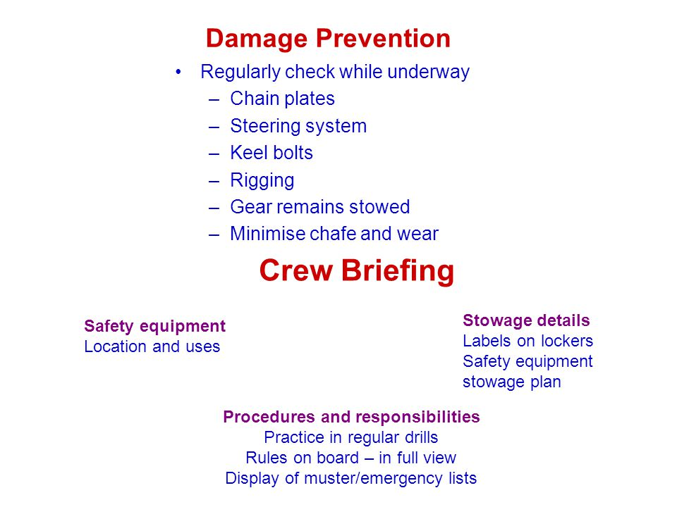 Damage Prevention Regularly check while underway –Chain plates –Steering system –Keel bolts –Rigging –Gear remains stowed –Minimise chafe and wear Crew Briefing Safety equipment Location and uses Stowage details Labels on lockers Safety equipment stowage plan Procedures and responsibilities Practice in regular drills Rules on board – in full view Display of muster/emergency lists