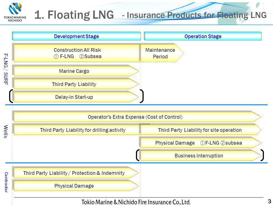 3 Development Stage Operator s Extra Expense (Cost of Control) Physical Damage ① F-LNG ② subsea Business Interruption Third Party Liability Construction All Risk ① F-LNG ② Subsea Construction All Risk ① F-LNG ② Subsea Delay-in Start-up Maintenance Period Maintenance Period Wells Third Party Liability for drilling activity Third Party Liability for site operation Contractor Third Party Liability / Protection & Indemnity Physical Damage Marine Cargo Operation Stage F-LNG / SURF 1.