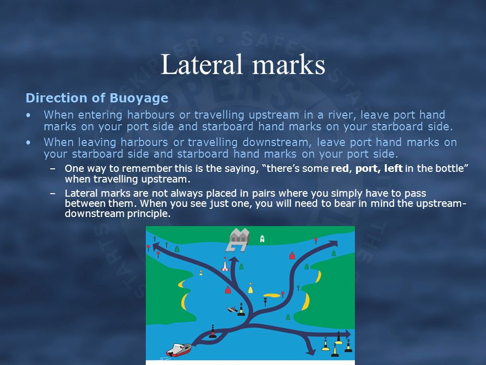 Lateral marks Direction of Buoyage When entering harbours or travelling upstream in a river, leave port hand marks on your port side and starboard hand marks on your starboard side.