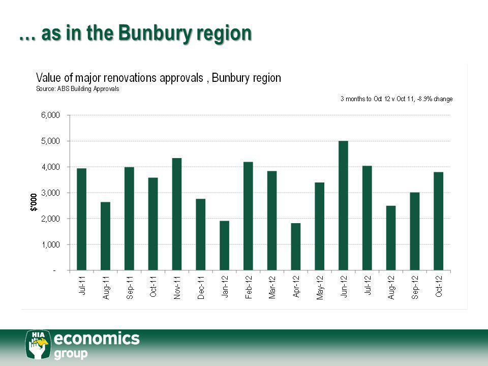 … as in the Bunbury region