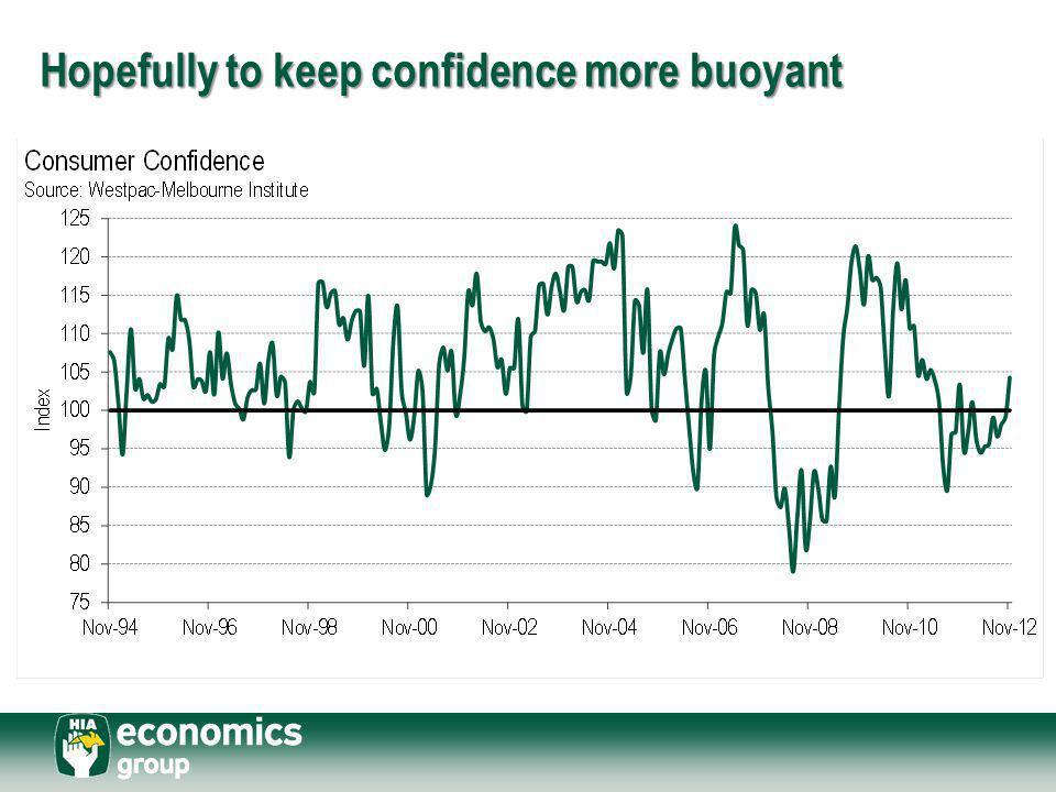 Hopefully to keep confidence more buoyant
