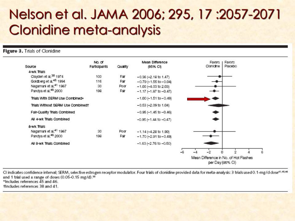 Nelson et al. JAMA 2006; 295, 17 :2057-2071 Clonidine meta-analysis