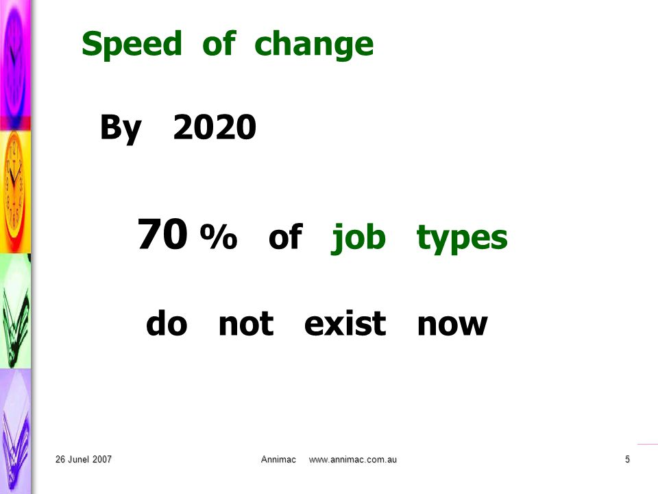 . 26 Junel 2007Annimac www.annimac.com.au5 By 2020 70 % of job types do not exist now Speed of change