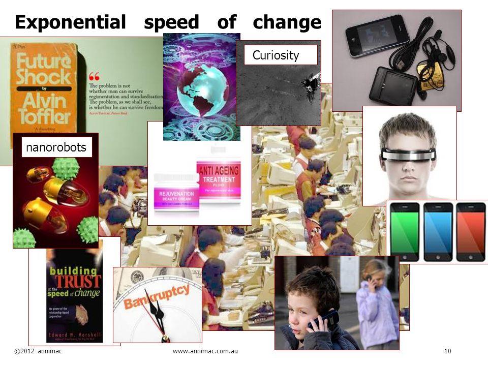©2012 annimac www.annimac.com.au 10 Exponential speed of change nanorobots Curiosity